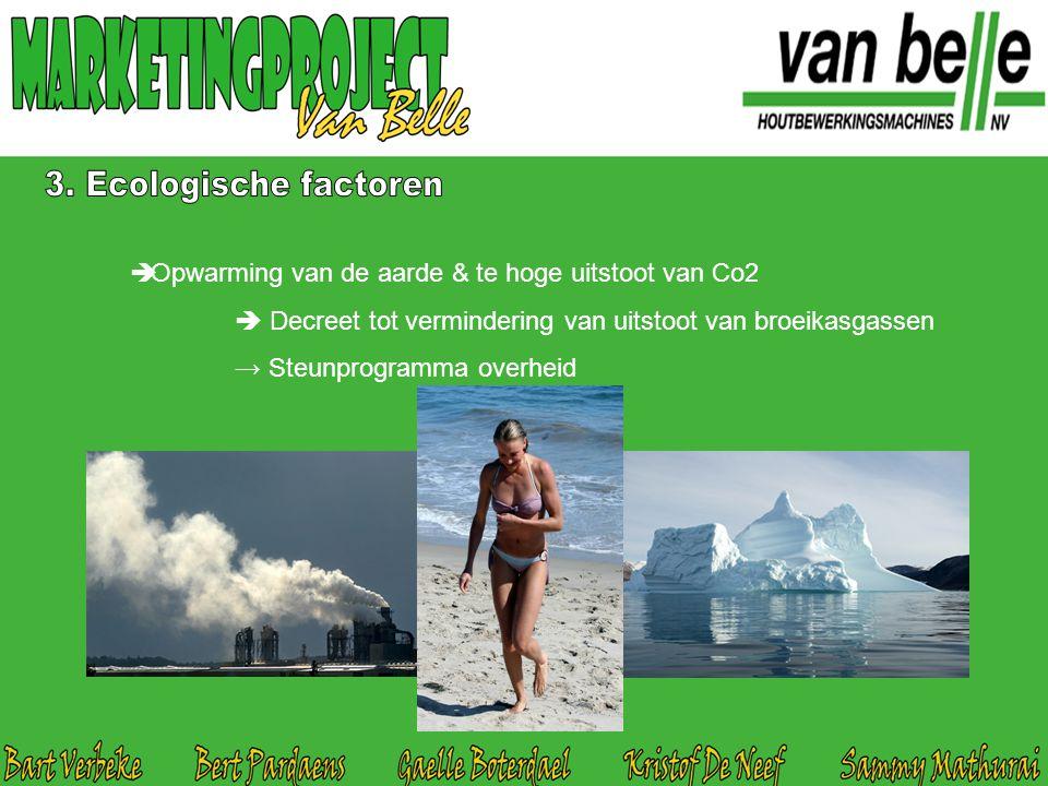  Opwarming van de aarde & te hoge uitstoot van Co2  Decreet tot vermindering van uitstoot van broeikasgassen → Steunprogramma overheid