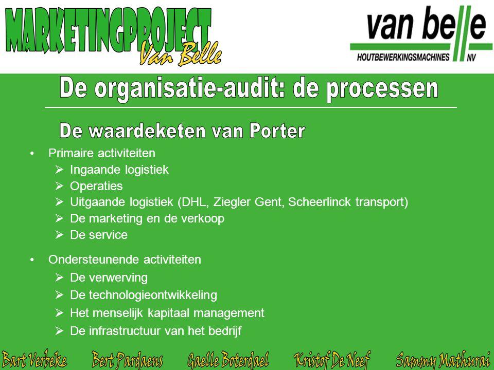 Primaire activiteiten  Ingaande logistiek  Operaties  Uitgaande logistiek (DHL, Ziegler Gent, Scheerlinck transport)  De marketing en de verkoop 