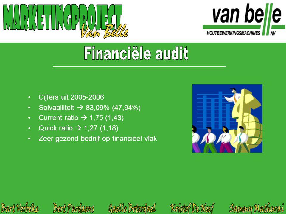 Cijfers uit 2005-2006 Solvabiliteit  83,09% (47,94%) Current ratio  1,75 (1,43) Quick ratio  1,27 (1,18) Zeer gezond bedrijf op financieel vlak