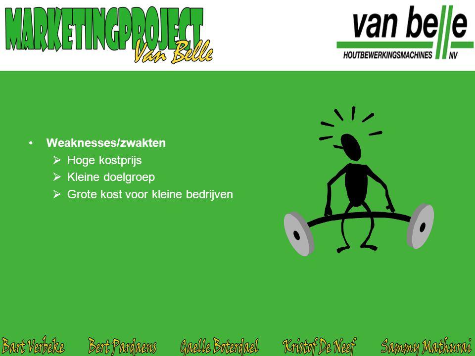 Weaknesses/zwakten  Hoge kostprijs  Kleine doelgroep  Grote kost voor kleine bedrijven