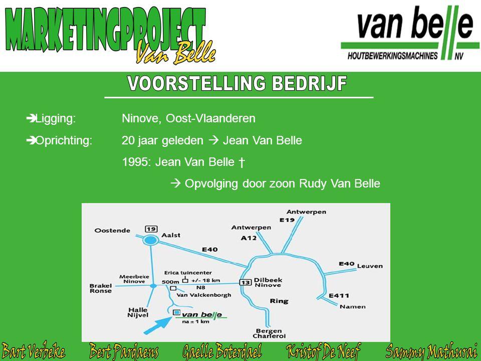 Ligging: Ninove, Oost-Vlaanderen  Oprichting: 20 jaar geleden  Jean Van Belle 1995: Jean Van Belle †  Opvolging door zoon Rudy Van Belle