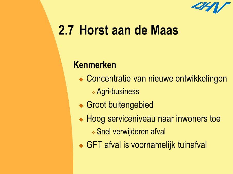 2.7Horst aan de Maas Kenmerken  Concentratie van nieuwe ontwikkelingen  Agri-business  Groot buitengebied  Hoog serviceniveau naar inwoners toe 