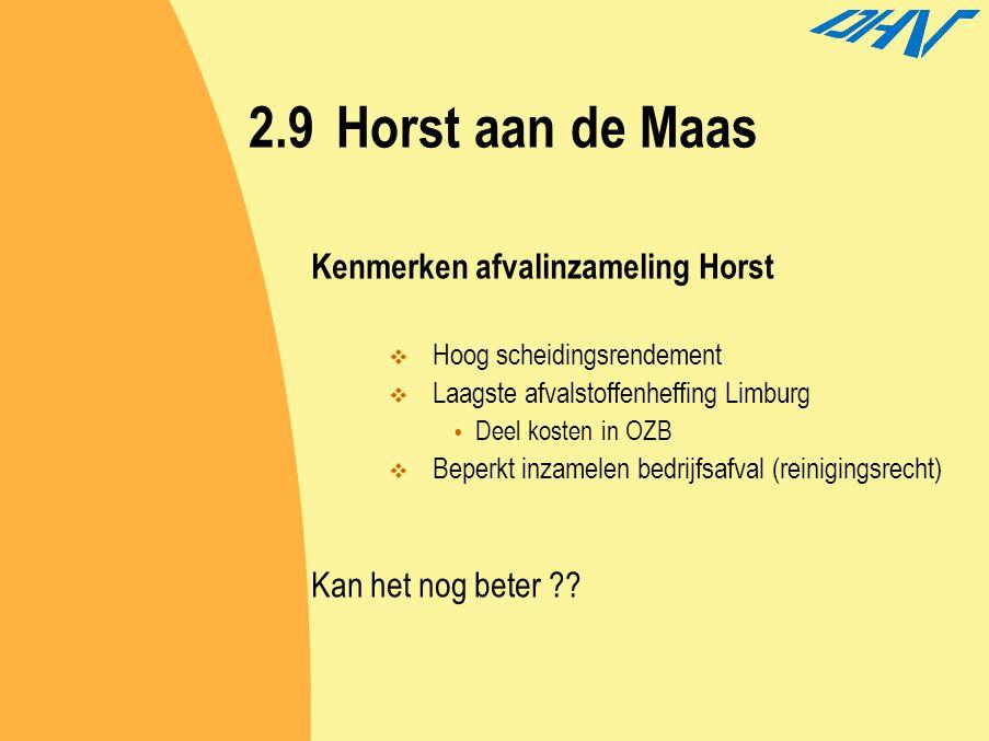 2.9Horst aan de Maas Kenmerken afvalinzameling Horst  Hoog scheidingsrendement  Laagste afvalstoffenheffing Limburg  Deel kosten in OZB  Beperkt i