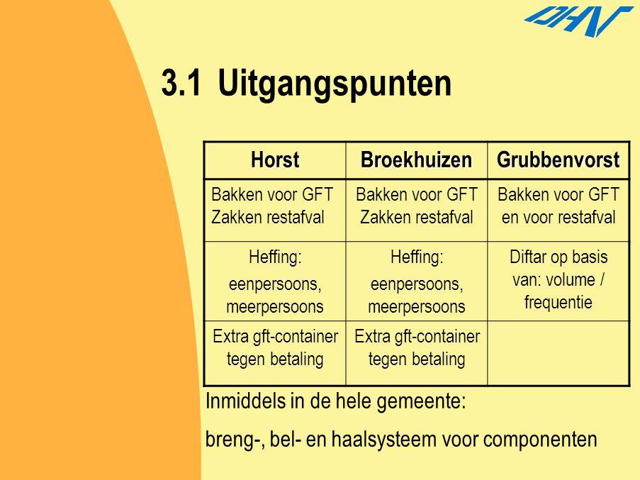3.1Uitgangspunten HorstBroekhuizenGrubbenvorst Bakken voor GFT Zakken restafval Bakken voor GFT en voor restafval Heffing: eenpersoons, meerpersoons H