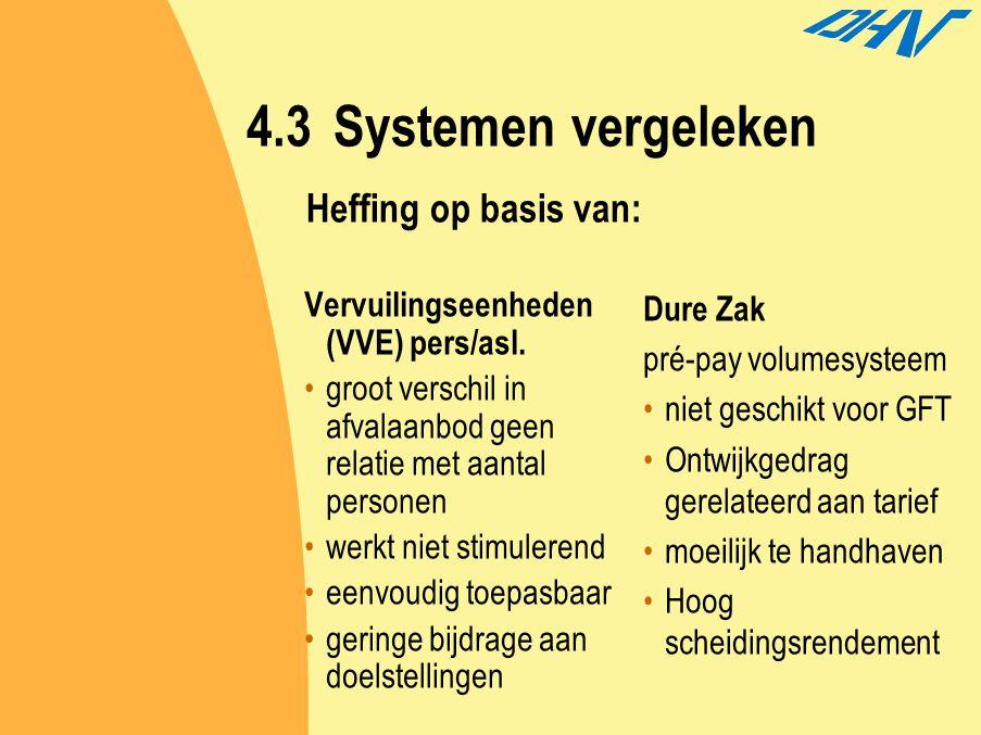 4.3Systemen vergeleken Vervuilingseenheden (VVE) pers/asl. groot verschil in afvalaanbod geen relatie met aantal personen werkt niet stimulerend eenvo