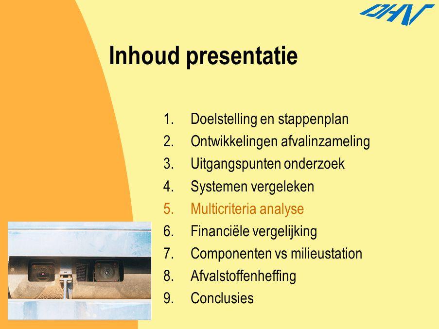 Inhoud presentatie 1.Doelstelling en stappenplan 2.Ontwikkelingen afvalinzameling 3.Uitgangspunten onderzoek 4.Systemen vergeleken 5.Multicriteria ana