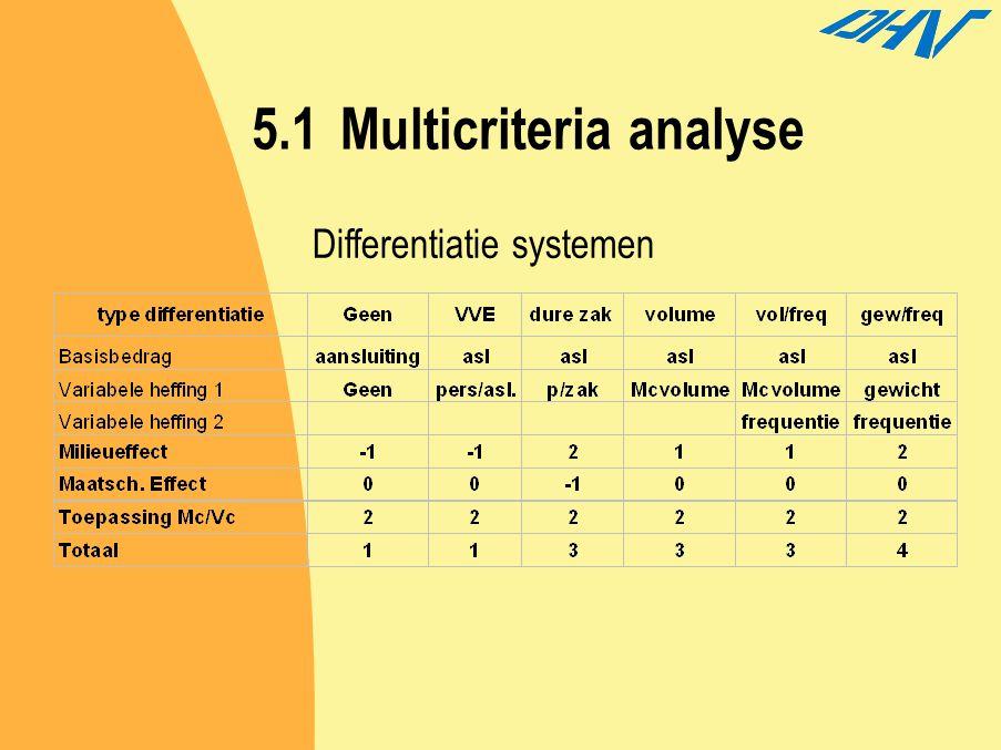 5.1Multicriteria analyse Differentiatie systemen