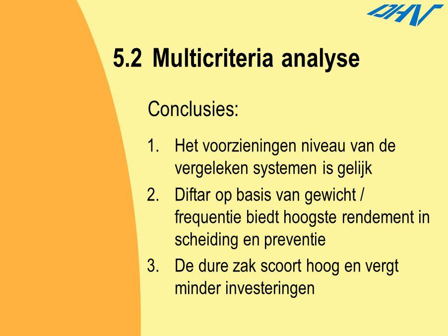5.2Multicriteria analyse 1.Het voorzieningen niveau van de vergeleken systemen is gelijk 2.Diftar op basis van gewicht / frequentie biedt hoogste rend