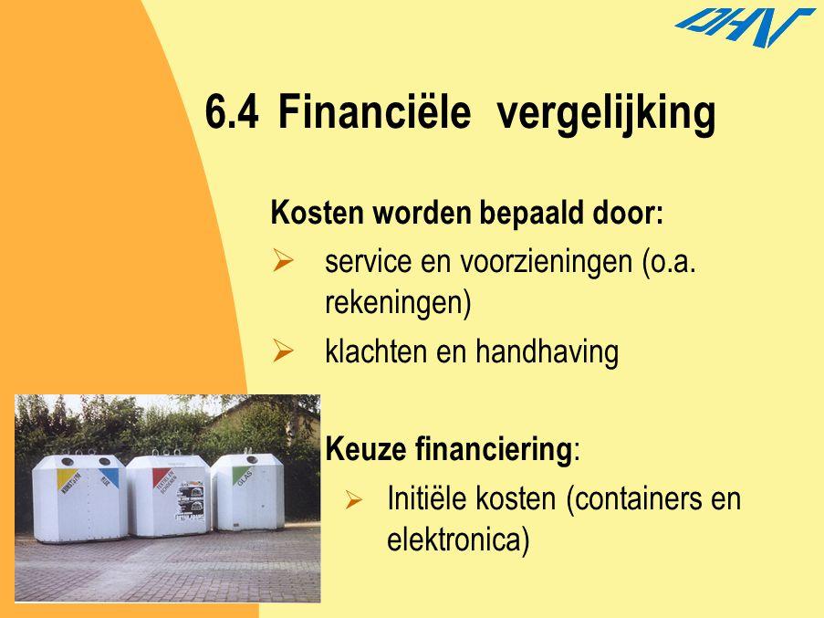 6.4Financiële vergelijking Kosten worden bepaald door:  service en voorzieningen (o.a. rekeningen)  klachten en handhaving Keuze financiering :  In