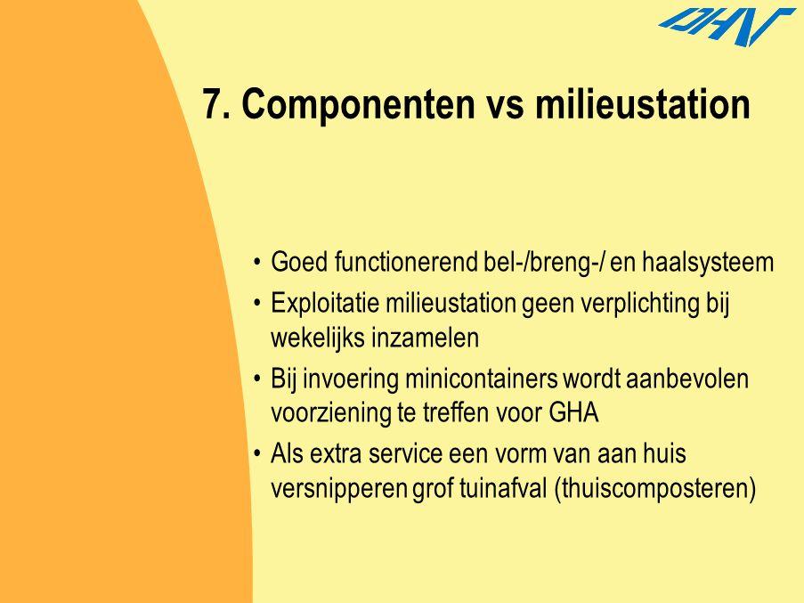7. Componenten vs milieustation Goed functionerend bel-/breng-/ en haalsysteem Exploitatie milieustation geen verplichting bij wekelijks inzamelen Bij