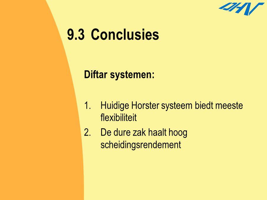 9.3Conclusies Diftar systemen: 1.Huidige Horster systeem biedt meeste flexibiliteit 2.De dure zak haalt hoog scheidingsrendement