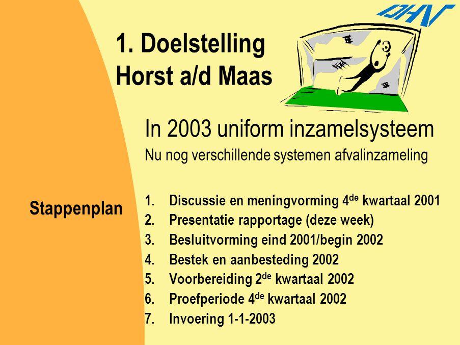 1. Doelstelling Horst a/d Maas In 2003 uniform inzamelsysteem Nu nog verschillende systemen afvalinzameling 1.Discussie en meningvorming 4 de kwartaal