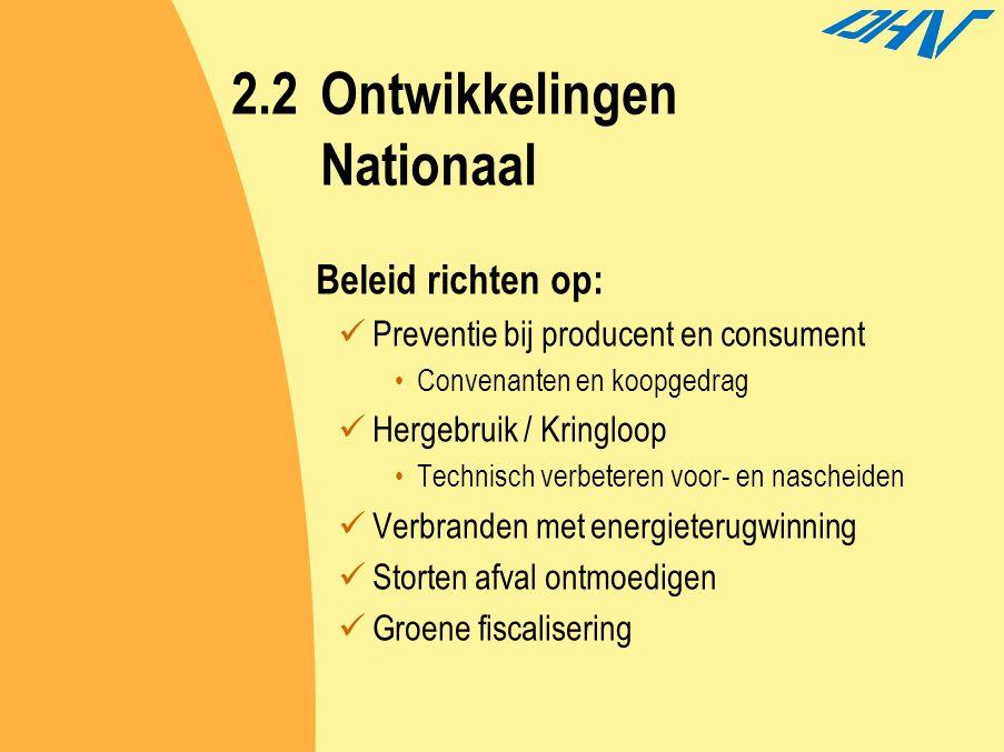 2.3Ontwikkelingen Nationaal 200120022003200420052006 € 67€ 78€ 89€ 100€ 111€ 122 Groene fiscalisering: Milieuheffing op storten van afval Stortkosten per ton in 2006: € 288 Werkt 25 % door in vereveningstarief (ca.