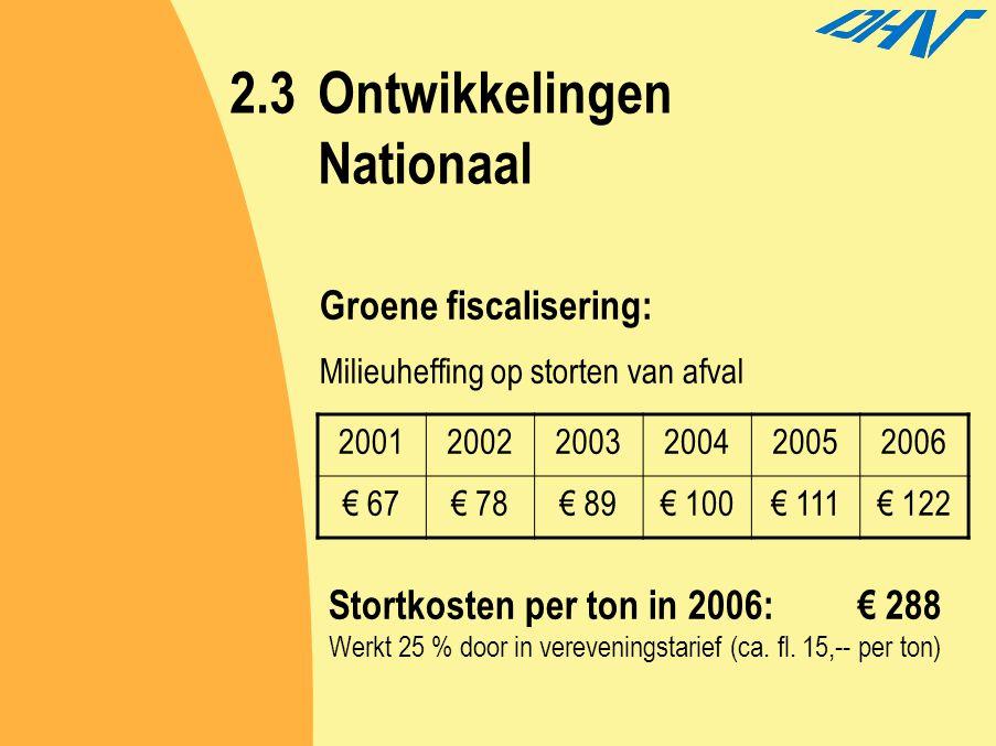2.3Ontwikkelingen Nationaal 200120022003200420052006 € 67€ 78€ 89€ 100€ 111€ 122 Groene fiscalisering: Milieuheffing op storten van afval Stortkosten
