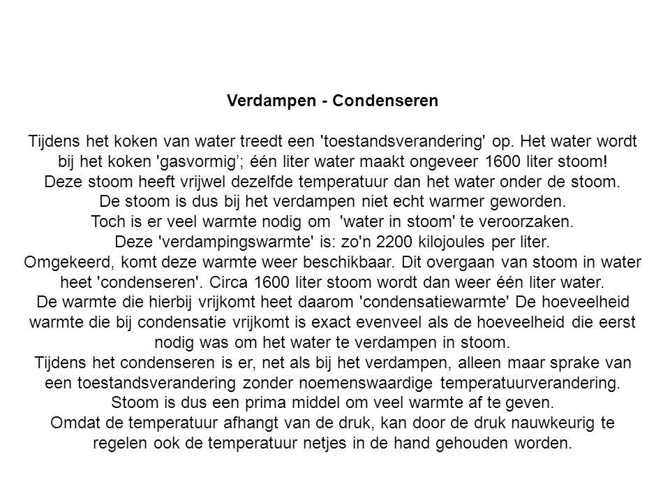 Verdampen ‑ Condenseren Tijdens het koken van water treedt een 'toestandsverandering' op. Het water wordt bij het koken 'gasvormig'; één liter water m