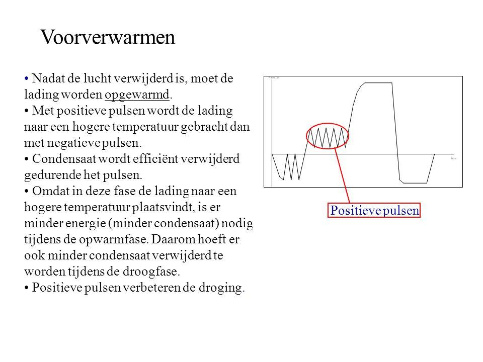 Voorverwarmen Nadat de lucht verwijderd is, moet de lading worden opgewarmd. Met positieve pulsen wordt de lading naar een hogere temperatuur gebracht