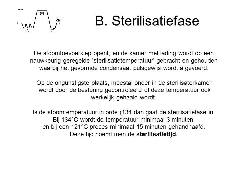 B. Sterilisatiefase De stoomtoevoerklep opent, en de kamer met lading wordt op een nauwkeurig geregelde 'sterilisatietemperatuur' gebracht en gehouden