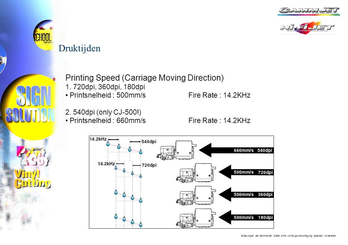Änderungen der technischen Daten ohne vorherige Ankündigung jederzeit vorbehalten Druktijden ₈ Printing Speed (Carriage Moving Direction) 1.