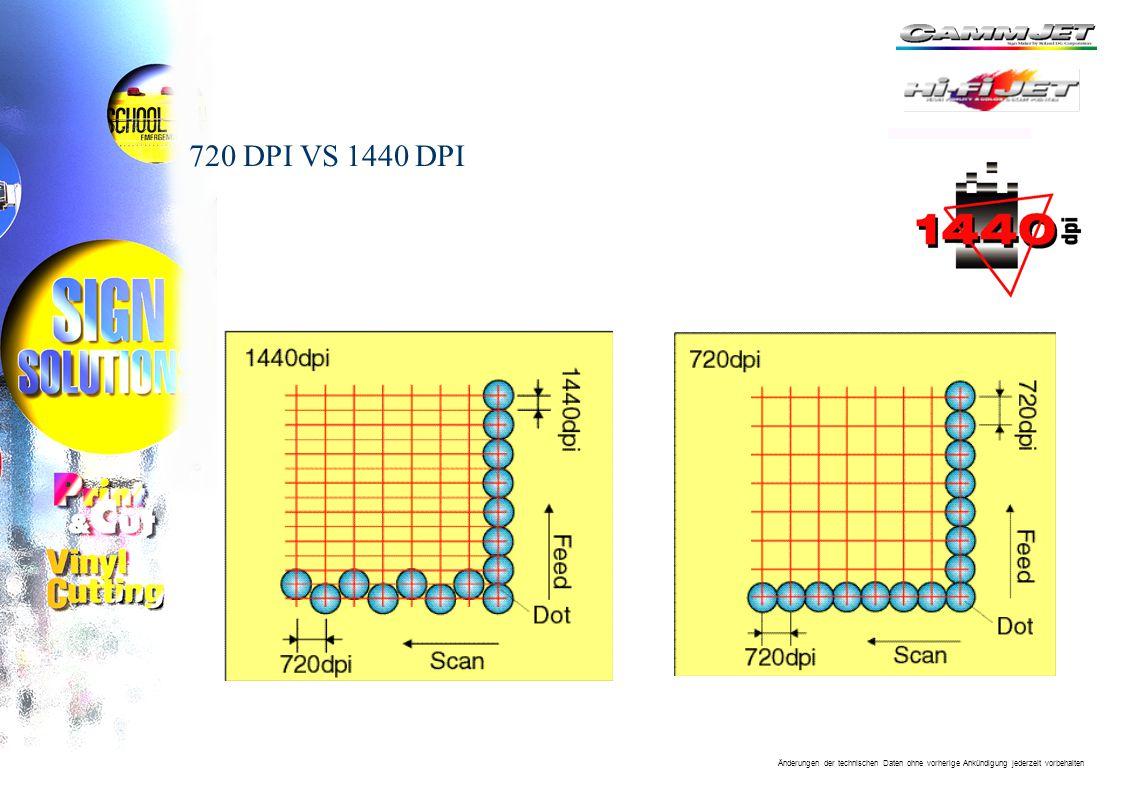 Änderungen der technischen Daten ohne vorherige Ankündigung jederzeit vorbehalten 720 DPI VS 1440 DPI