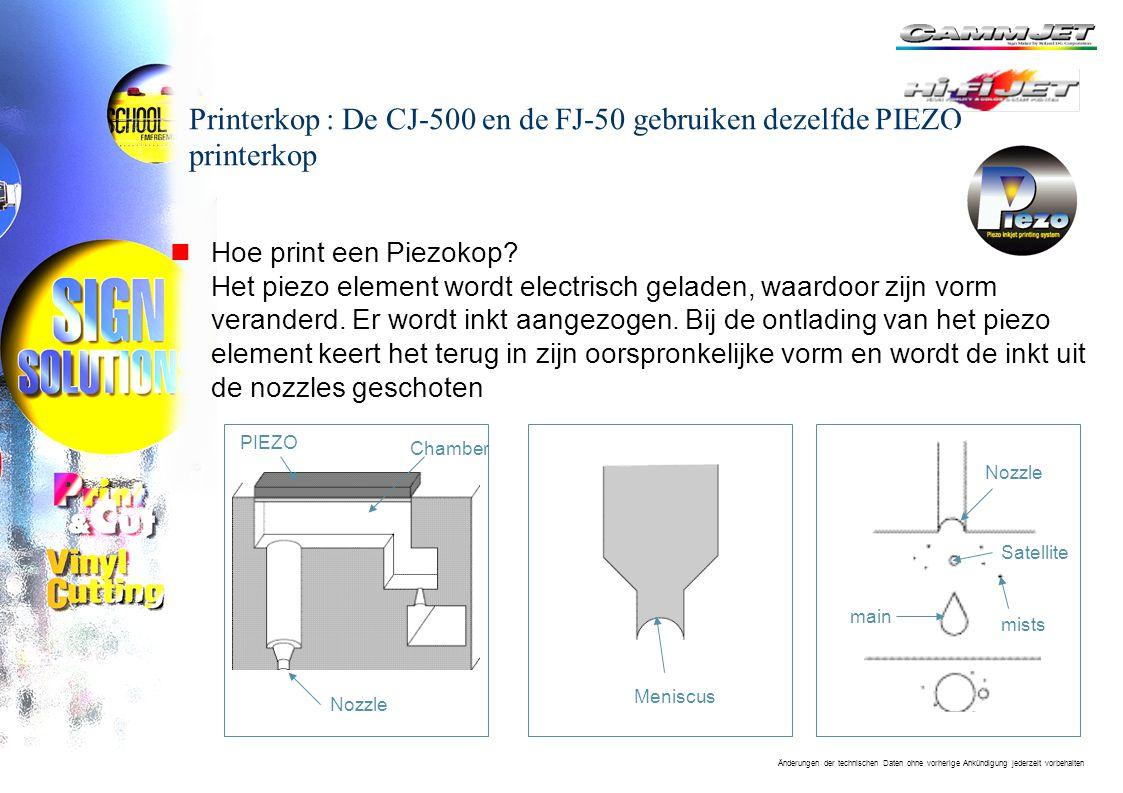 Änderungen der technischen Daten ohne vorherige Ankündigung jederzeit vorbehalten Printerkop : De CJ-500 en de FJ-50 gebruiken dezelfde PIEZO printerkop nHoe print een Piezokop.