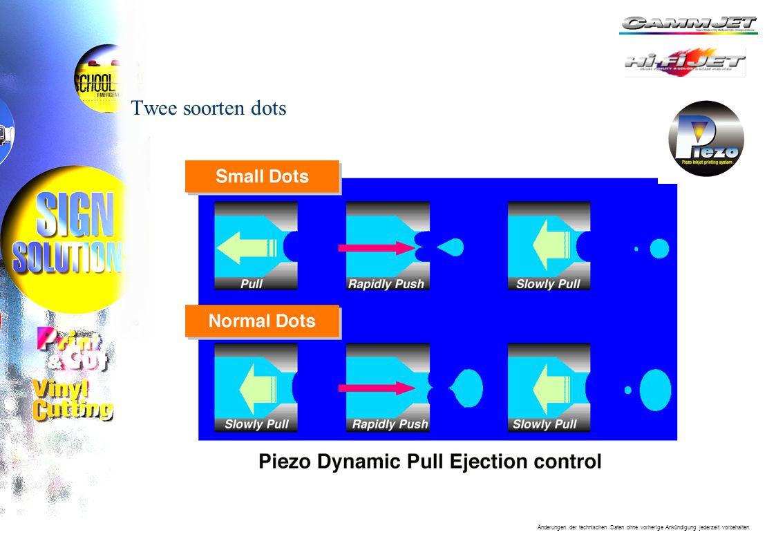 Änderungen der technischen Daten ohne vorherige Ankündigung jederzeit vorbehalten Puntgrootte en printresolutie n2 Standard- puntgrootten –NORMAL 2X: 25ng/Punt (360dpi / 2dots) NORMAL : 25ng/Punt (540 DPI) –SMALL: 20ng/Punt (720dpi / dot) nDots bij de verschillende printresoluties