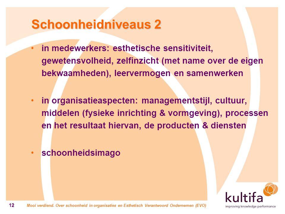 Mooi verdiend. Over schoonheid in organisaties en Esthetisch Verantwoord Ondernemen (EVO) 12 Schoonheidniveaus 2 in medewerkers: esthetische sensitivi