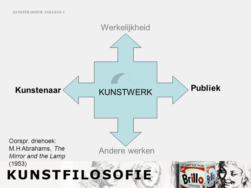 KUNSTFILOSOFIE COLLEGE 4 KUNSTWERK Kunstenaar Publiek Werkelijkheid Andere werken Oorspr.