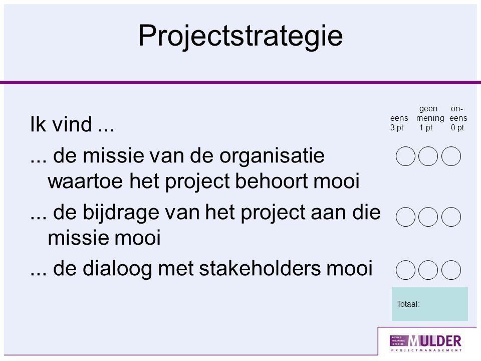 Projectstrategie Ik vind...... de missie van de organisatie waartoe het project behoort mooi...