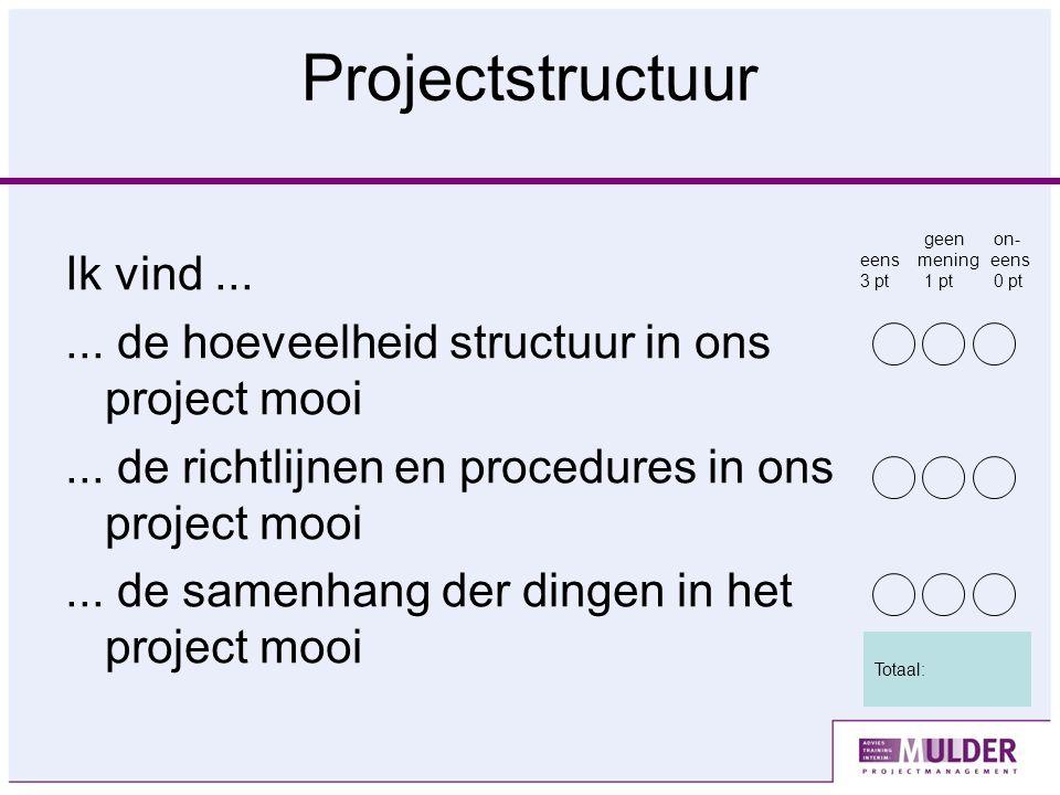 Projectstructuur Ik vind...... de hoeveelheid structuur in ons project mooi...