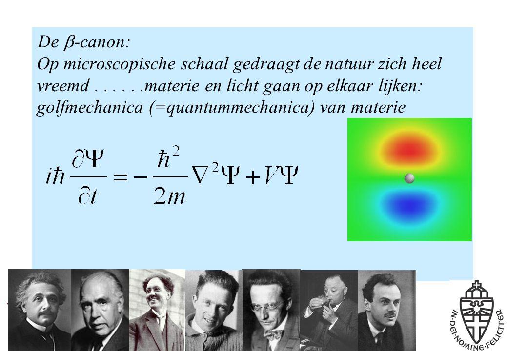 De  -canon: Op microscopische schaal gedraagt de natuur zich heel vreemd......materie en licht gaan op elkaar lijken: golfmechanica (=quantummechanica) van materie
