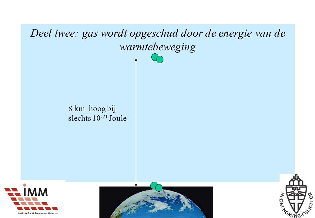 Deel twee: gas wordt opgeschud door de energie van de warmtebeweging 8 km hoog bij slechts 10 -21 Joule