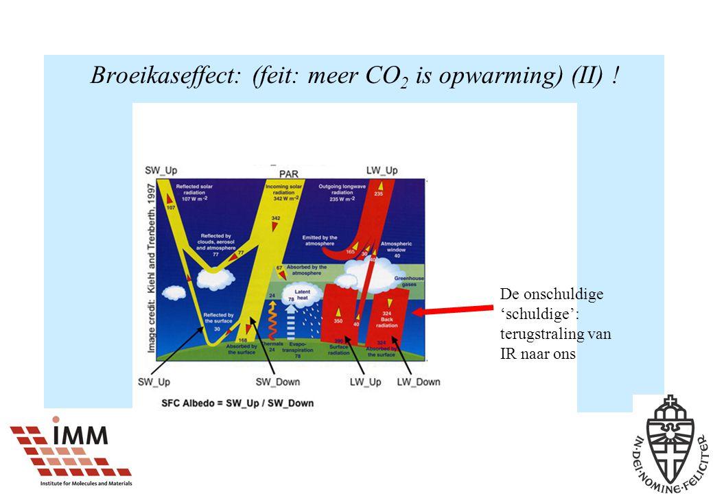 Broeikaseffect: (feit: meer CO 2 is opwarming) (II) .