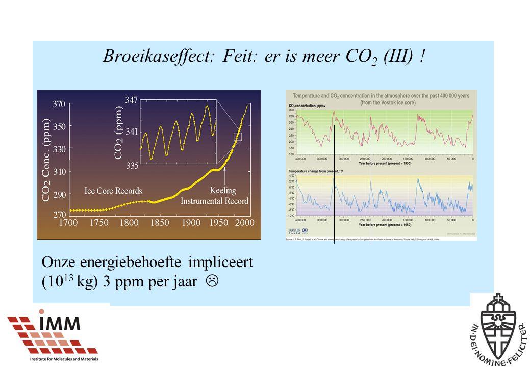 Broeikaseffect: Feit: er is meer CO 2 (III) .
