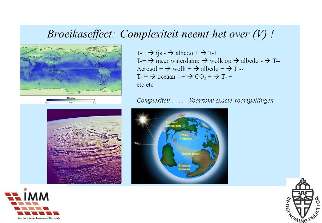 Broeikaseffect: Complexiteit neemt het over (V) .