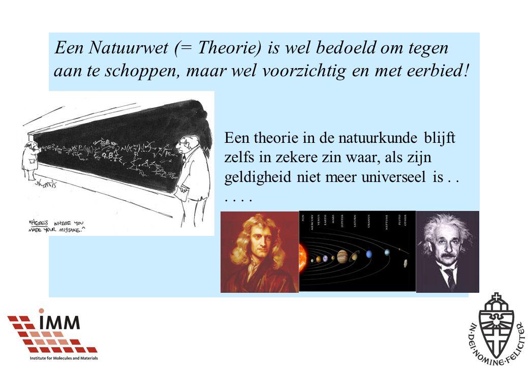 Een Natuurwet (= Theorie) is wel bedoeld om tegen aan te schoppen, maar wel voorzichtig en met eerbied.