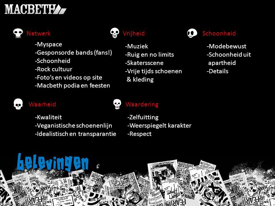 Waardering Netwerk -Myspace -Gesponsorde bands (fans!) -Schoonheid -Rock cultuur -Foto's en videos op site -Macbeth podia en feesten Schoonheid -Modeb
