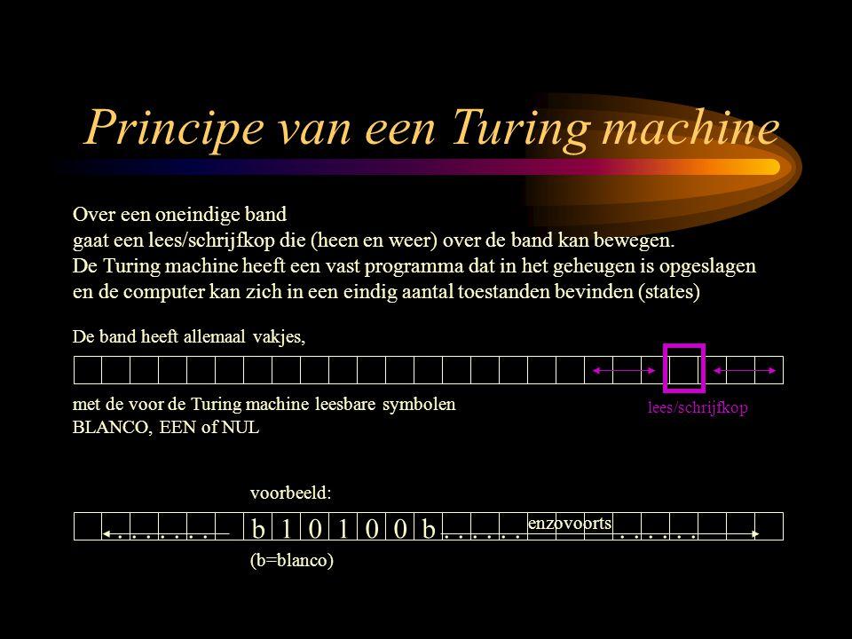 De band heeft allemaal vakjes, met de voor de Turing machine leesbare symbolen BLANCO, EEN of NUL Over een oneindige band gaat een lees/schrijfkop die (heen en weer) over de band kan bewegen.