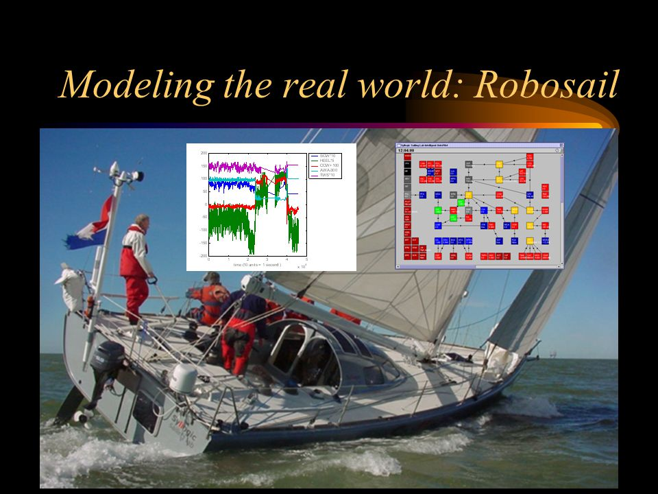 Modeling the real world: Robosail