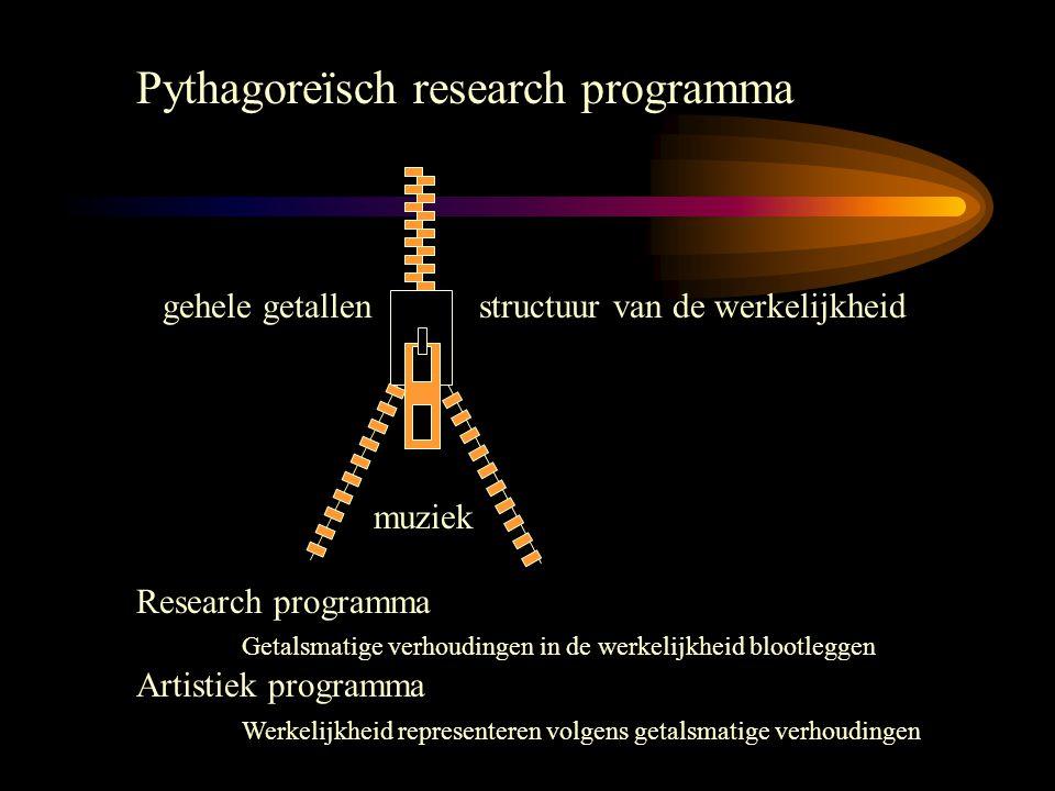 Pythagoreïsch research programma gehele getallen structuur van de werkelijkheid muziek Research programma Getalsmatige verhoudingen in de werkelijkheid blootleggen Artistiek programma Werkelijkheid representeren volgens getalsmatige verhoudingen