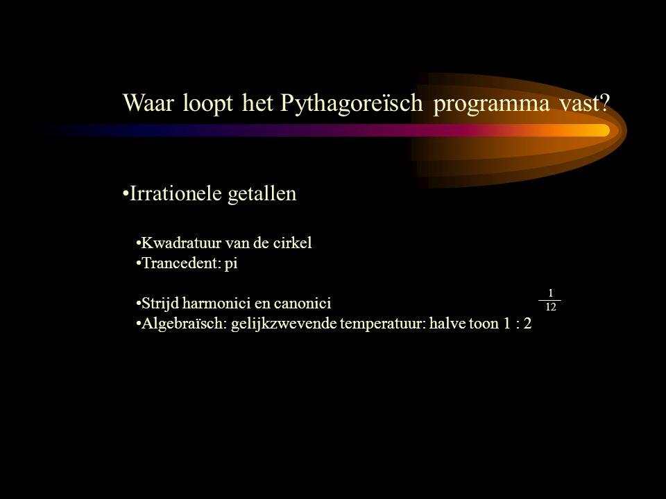 Waar loopt het Pythagoreïsch programma vast? Irrationele getallen Kwadratuur van de cirkel Trancedent: pi Strijd harmonici en canonici Algebraïsch: ge