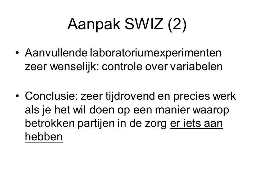 Aanpak SWIZ (2) Aanvullende laboratoriumexperimenten zeer wenselijk: controle over variabelen Conclusie: zeer tijdrovend en precies werk als je het wil doen op een manier waarop betrokken partijen in de zorg er iets aan hebben