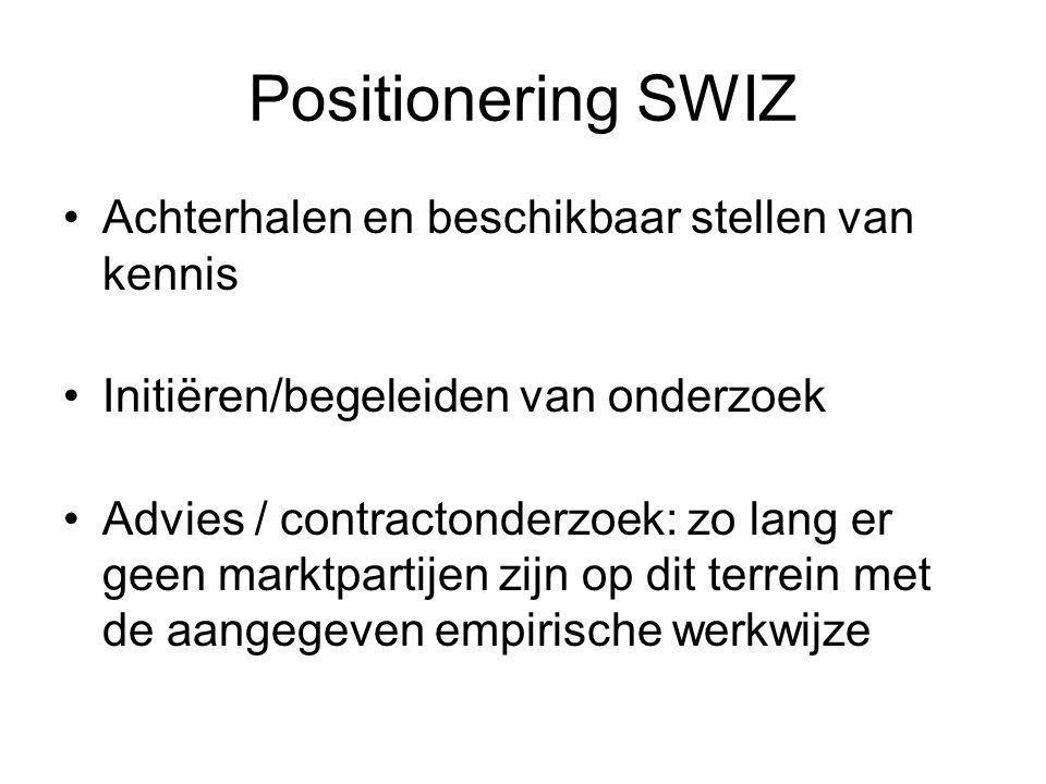 Positionering SWIZ Achterhalen en beschikbaar stellen van kennis Initiëren/begeleiden van onderzoek Advies / contractonderzoek: zo lang er geen marktpartijen zijn op dit terrein met de aangegeven empirische werkwijze