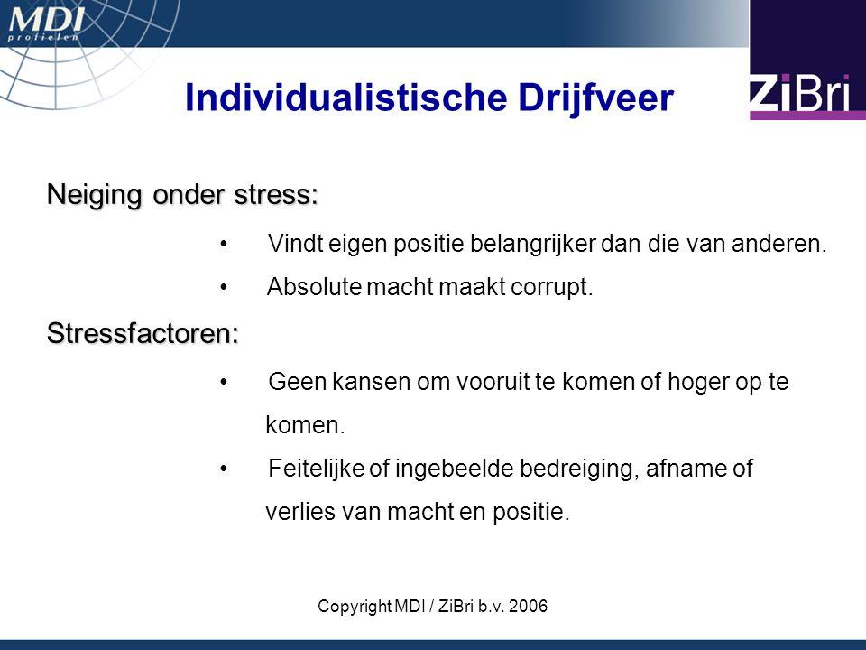 Copyright MDI / ZiBri b.v. 2006 Neiging onder stress: Vindt eigen positie belangrijker dan die van anderen. Absolute macht maakt corrupt.Stressfactore