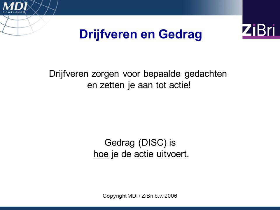 Drijfveren en Gedrag Drijfveren zorgen voor bepaalde gedachten en zetten je aan tot actie! Gedrag (DISC) is hoe je de actie uitvoert.