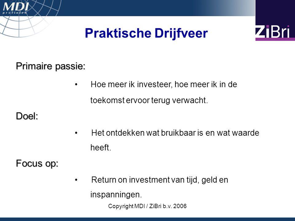 Copyright MDI / ZiBri b.v. 2006 Primaire passie: Hoe meer ik investeer, hoe meer ik in de toekomst ervoor terug verwacht.Doel: Het ontdekken wat bruik