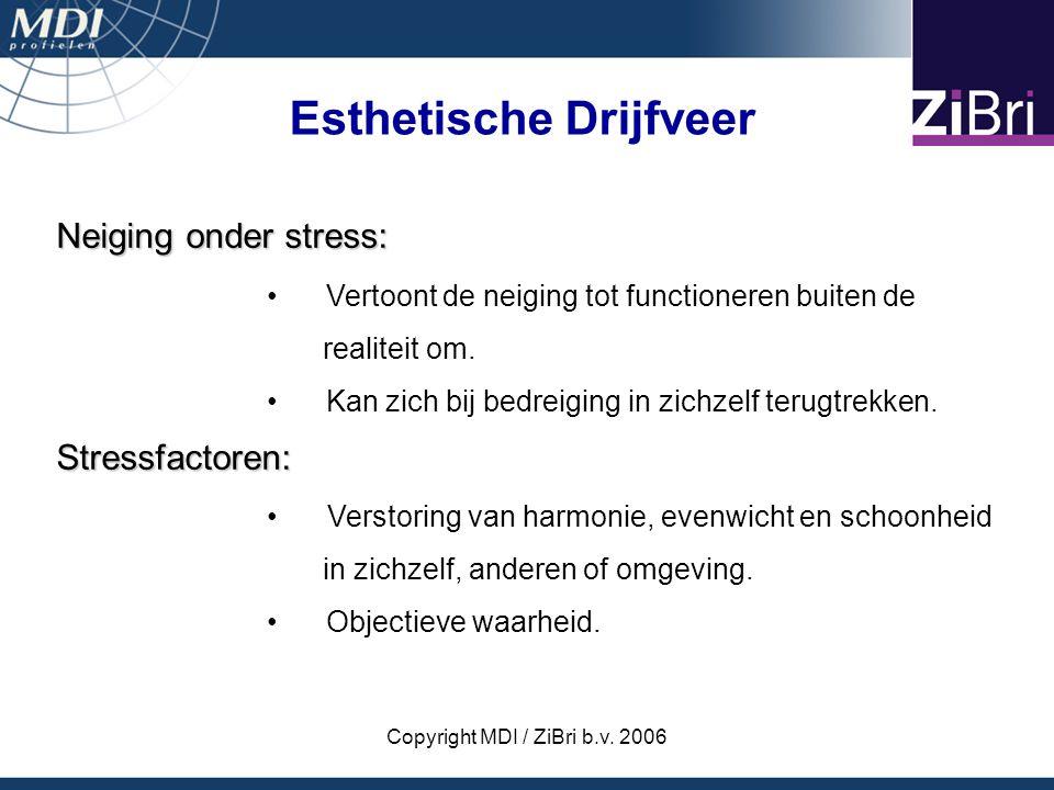 Copyright MDI / ZiBri b.v. 2006 Neiging onder stress: Vertoont de neiging tot functioneren buiten de realiteit om. Kan zich bij bedreiging in zichzelf
