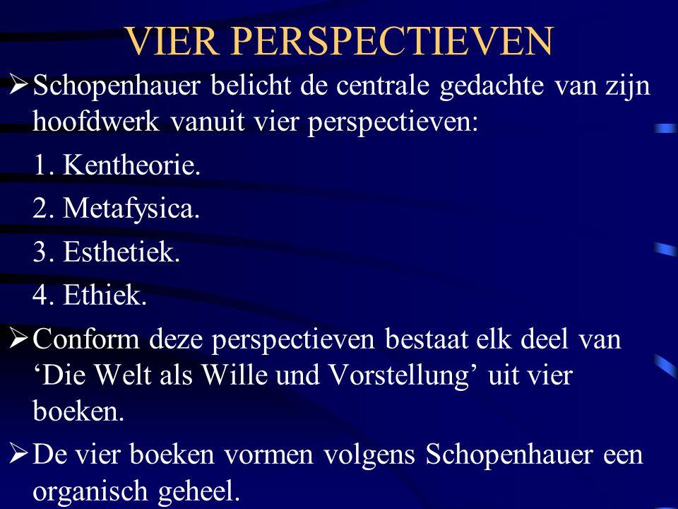 VIER PERSPECTIEVEN  Schopenhauer belicht de centrale gedachte van zijn hoofdwerk vanuit vier perspectieven: 1. Kentheorie. 2. Metafysica. 3. Esthetie