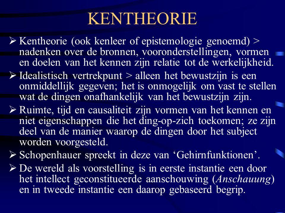 KENTHEORIE  Kentheorie (ook kenleer of epistemologie genoemd) > nadenken over de bronnen, vooronderstellingen, vormen en doelen van het kennen zijn r