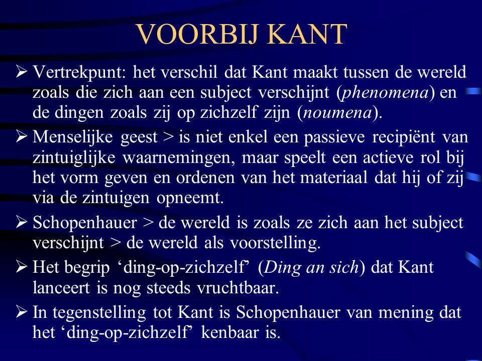 VOORBIJ KANT  Vertrekpunt: het verschil dat Kant maakt tussen de wereld zoals die zich aan een subject verschijnt (phenomena) en de dingen zoals zij