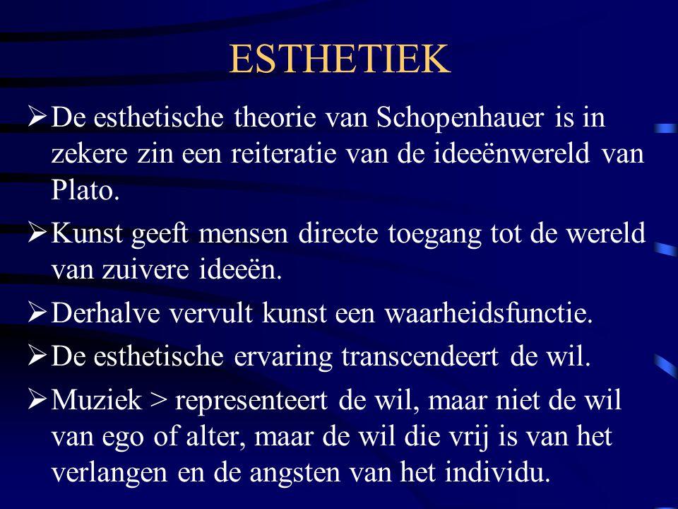 ESTHETIEK  De esthetische theorie van Schopenhauer is in zekere zin een reiteratie van de ideeënwereld van Plato.  Kunst geeft mensen directe toegan